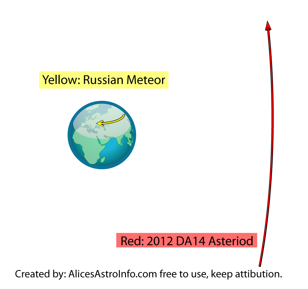 Easternearthgloberussianmeteor