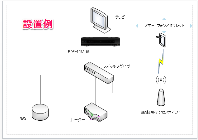 Network01