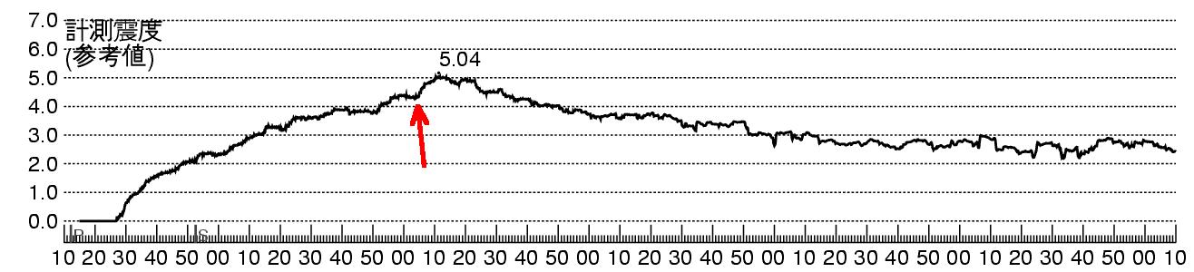 20110311tokyo