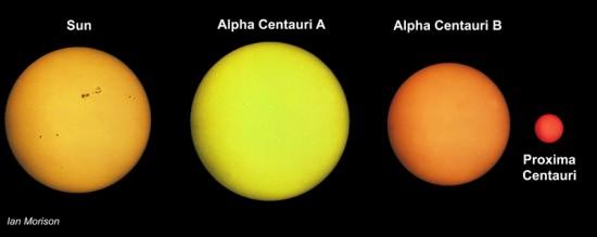 Alphacentaurisystemsuncomparisone14
