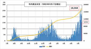 Graph_total