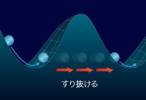 Quantum_fig_01