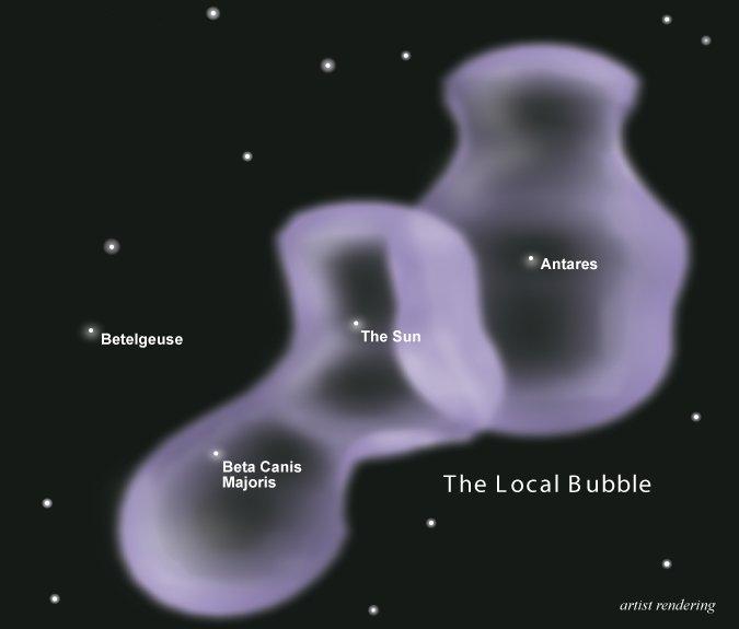 Local_bubble