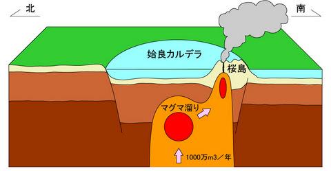 Sakurajimanotanjo4